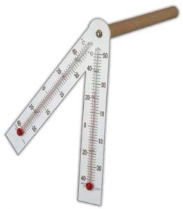 sling psychrometer to measure humidity